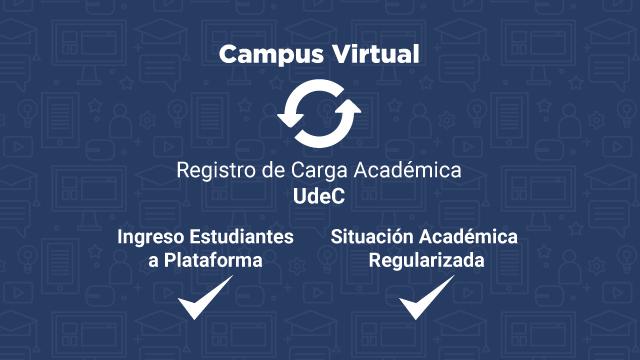 No visualizo a todos mis estudiantes en una asignatura en Campus Virtual