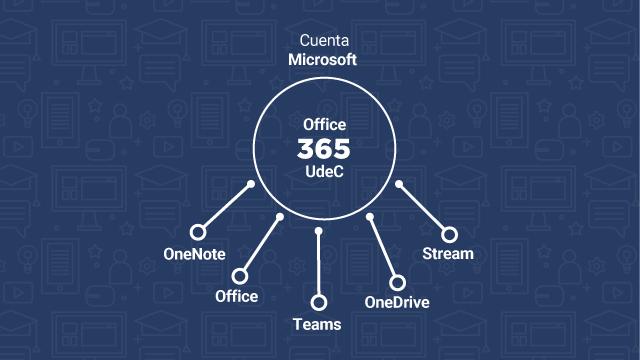 ¿Qué es una cuenta de Office 365 UdeC?